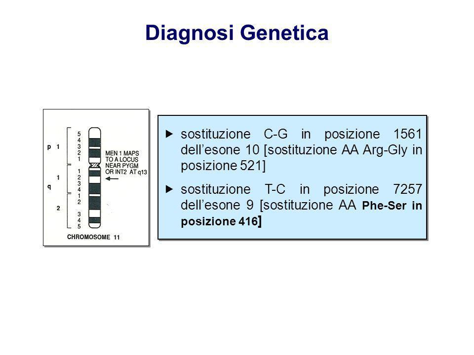 Diagnosi Genetica sostituzione C-G in posizione 1561 dell'esone 10 [sostituzione AA Arg-Gly in posizione 521]